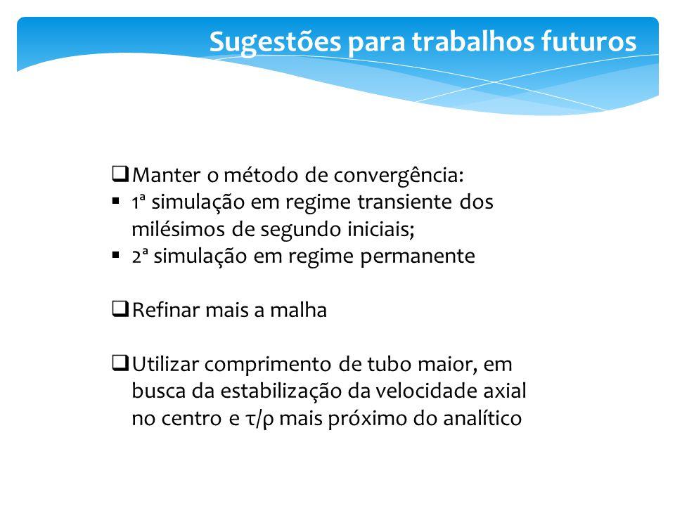 Sugestões para trabalhos futuros Manter o método de convergência: 1ª simulação em regime transiente dos milésimos de segundo iniciais; 2ª simulação em