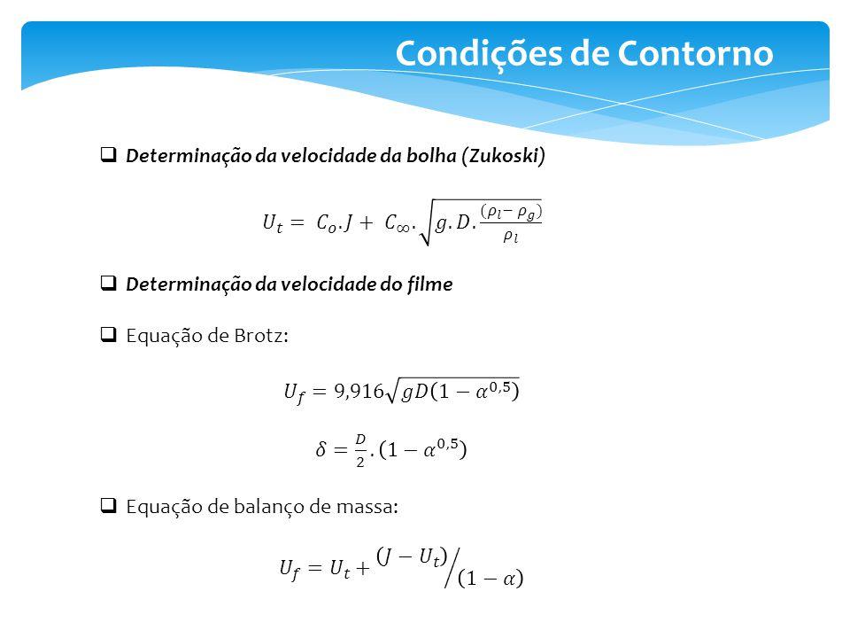 Processo iterativo para obter α e então Ut e Uf para D=26mm e J=3m/s alfa = 0,851 Ut = 3,77 m/s Uf = 1,39 m/s