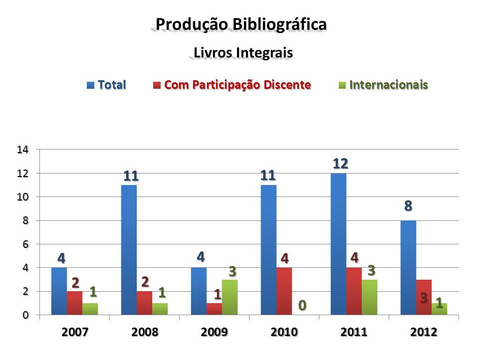 Produção Bibliográfica Livros Integrais