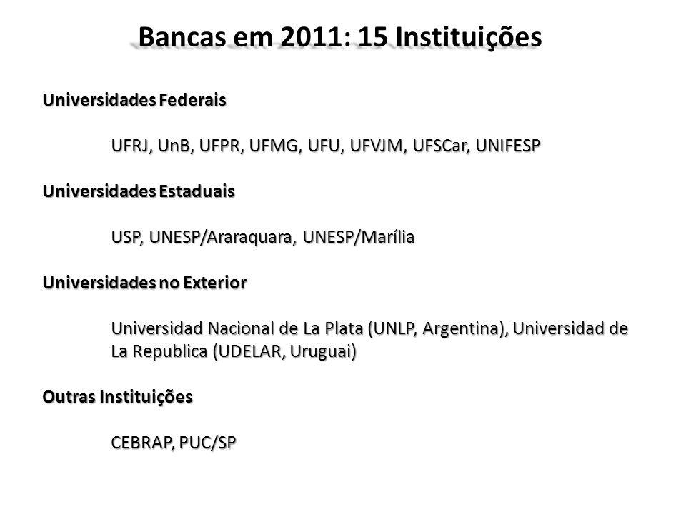 Bancas em 2011: 15 Instituições Universidades Federais UFRJ, UnB, UFPR, UFMG, UFU, UFVJM, UFSCar, UNIFESP Universidades Estaduais USP, UNESP/Araraquar