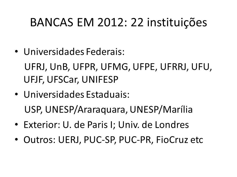 BANCAS EM 2012: 22 instituições Universidades Federais: UFRJ, UnB, UFPR, UFMG, UFPE, UFRRJ, UFU, UFJF, UFSCar, UNIFESP Universidades Estaduais: USP, U