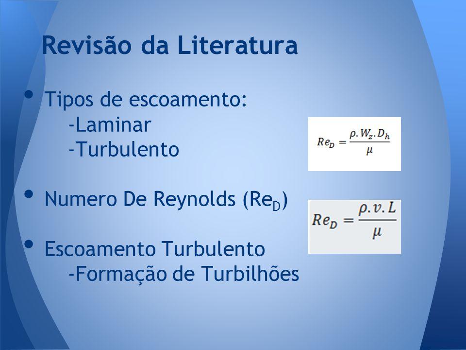 Tipos de escoamento: -Laminar -Turbulento Numero De Reynolds (Re D ) Escoamento Turbulento -Formação de Turbilhões Revisão da Literatura