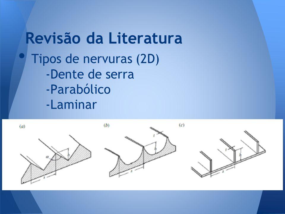 Tipos de nervuras (2D) -Dente de serra -Parabólico -Laminar Revisão da Literatura