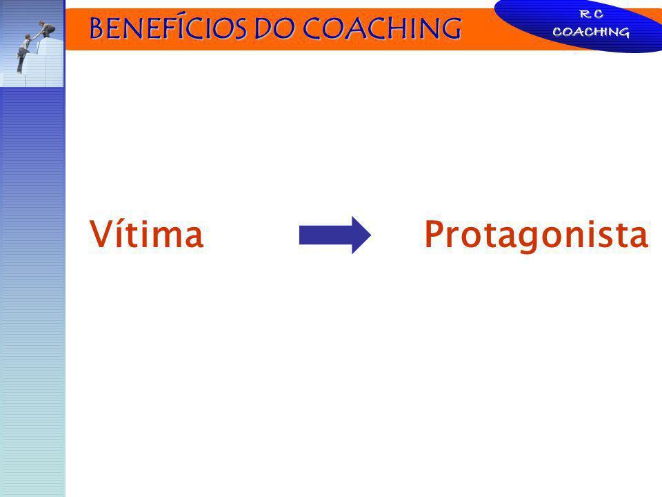 BENEFÍCIOS DO COACHING BENEFÍCIOS DO COACHING Vítima Protagonista R C COACHING