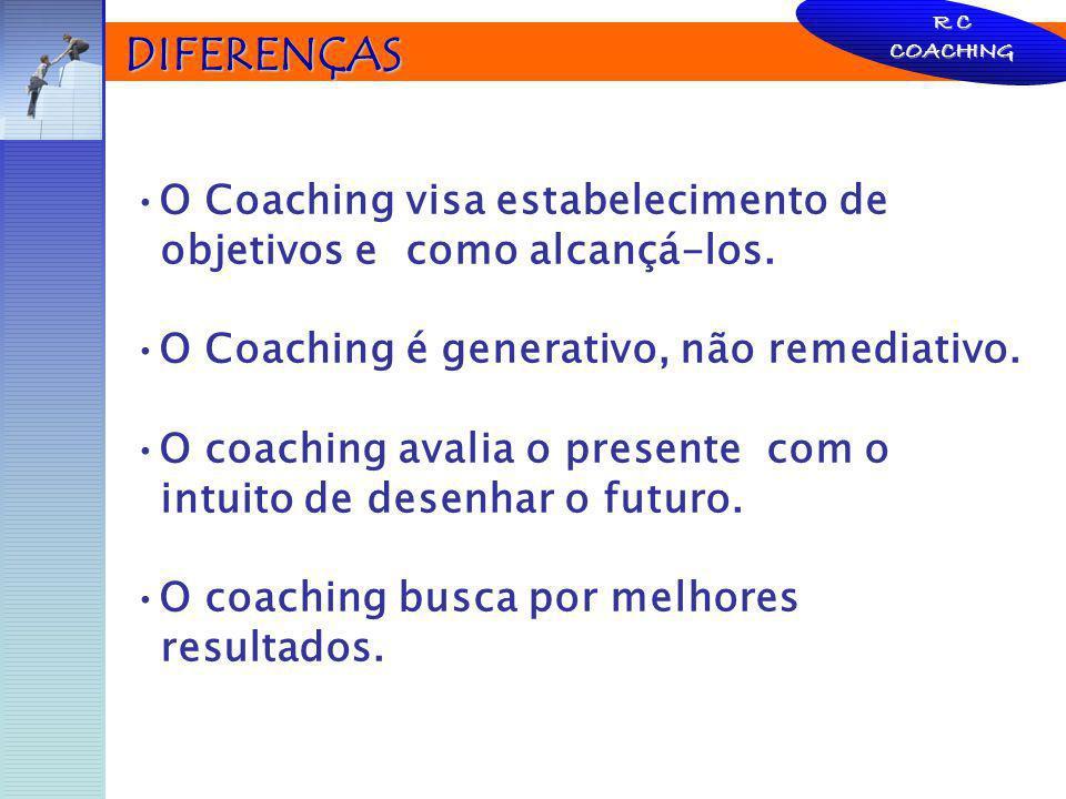 DIFERENÇAS O Coaching visa estabelecimento de objetivos e como alcançá-los. O Coaching é generativo, não remediativo. O coaching avalia o presente com