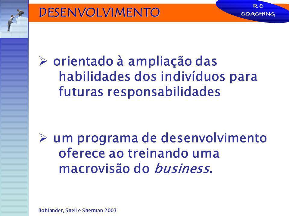 DESENVOLVIMENTO DESENVOLVIMENTO orientado à ampliação das habilidades dos indivíduos para futuras responsabilidades um programa de desenvolvimento ofe