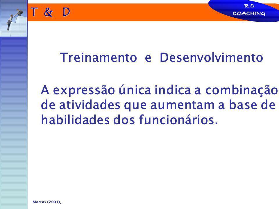 T & D Treinamento e Desenvolvimento A expressão única indica a combinação de atividades que aumentam a base de habilidades dos funcionários. Marras (2