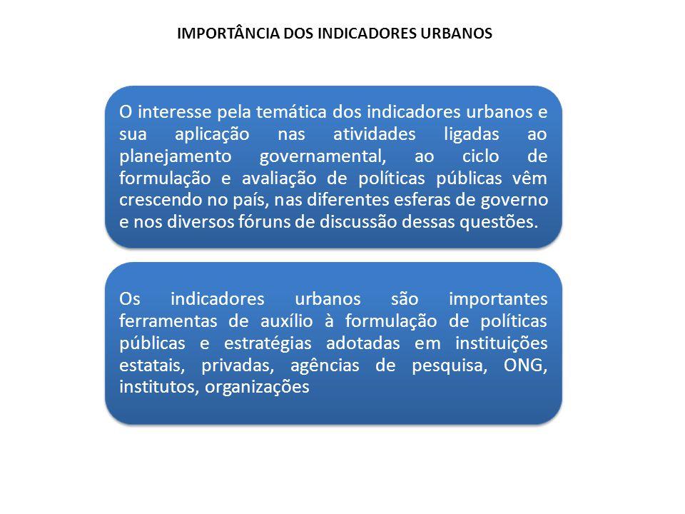 O interesse pela temática dos indicadores urbanos e sua aplicação nas atividades ligadas ao planejamento governamental, ao ciclo de formulação e avali