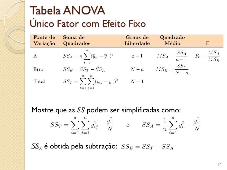 Tabela ANOVA Único Fator com Efeito Fixo 10 Mostre que as SS podem ser simplificadas como: SS E é obtida pela subtração: