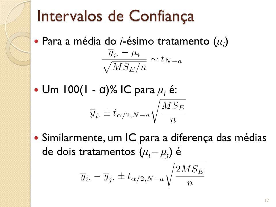 Intervalos de Confiança Para a média do i -ésimo tratamento ( μ i ) Um 100(1 - α )% IC para μ i é: Similarmente, um IC para a diferença das médias de