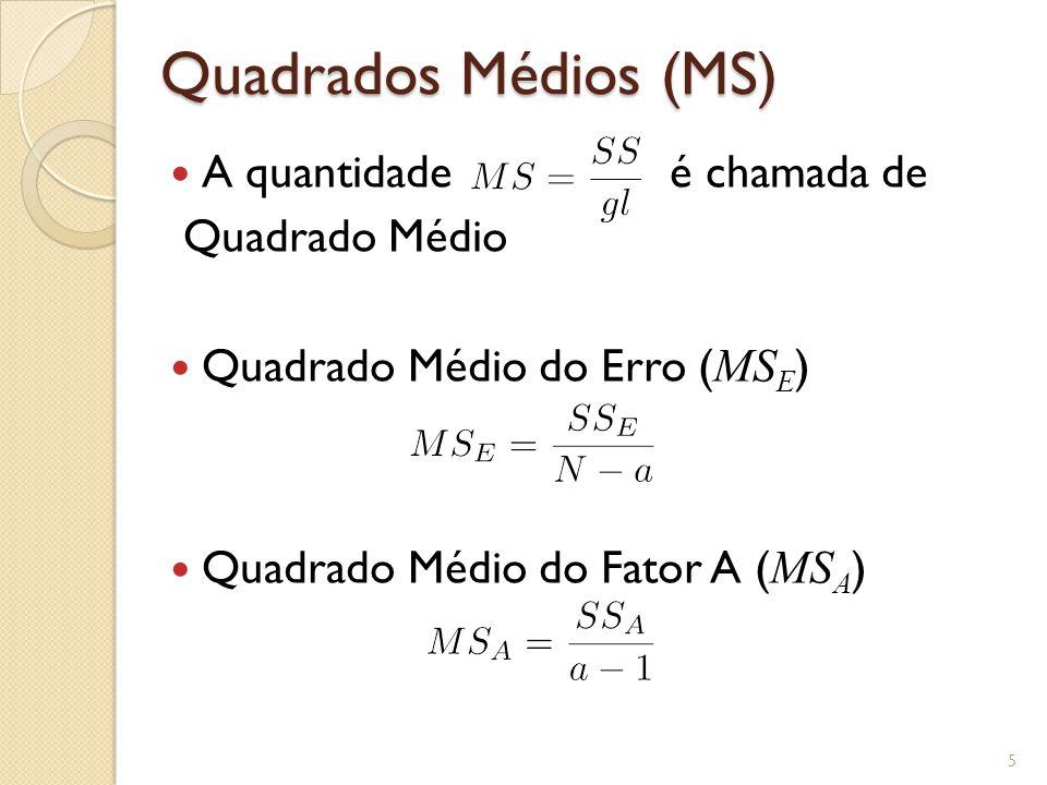 Construção do Teste F (formal) O valor esperado de cada Quadrado Médio: MS E é um estimador não viciado de σ 2 Sob, MS A também é um estimador não viciado de σ 2.