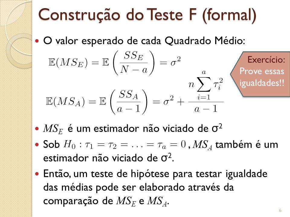 Construção do Teste F (formal) O valor esperado de cada Quadrado Médio: MS E é um estimador não viciado de σ 2 Sob, MS A também é um estimador não vic