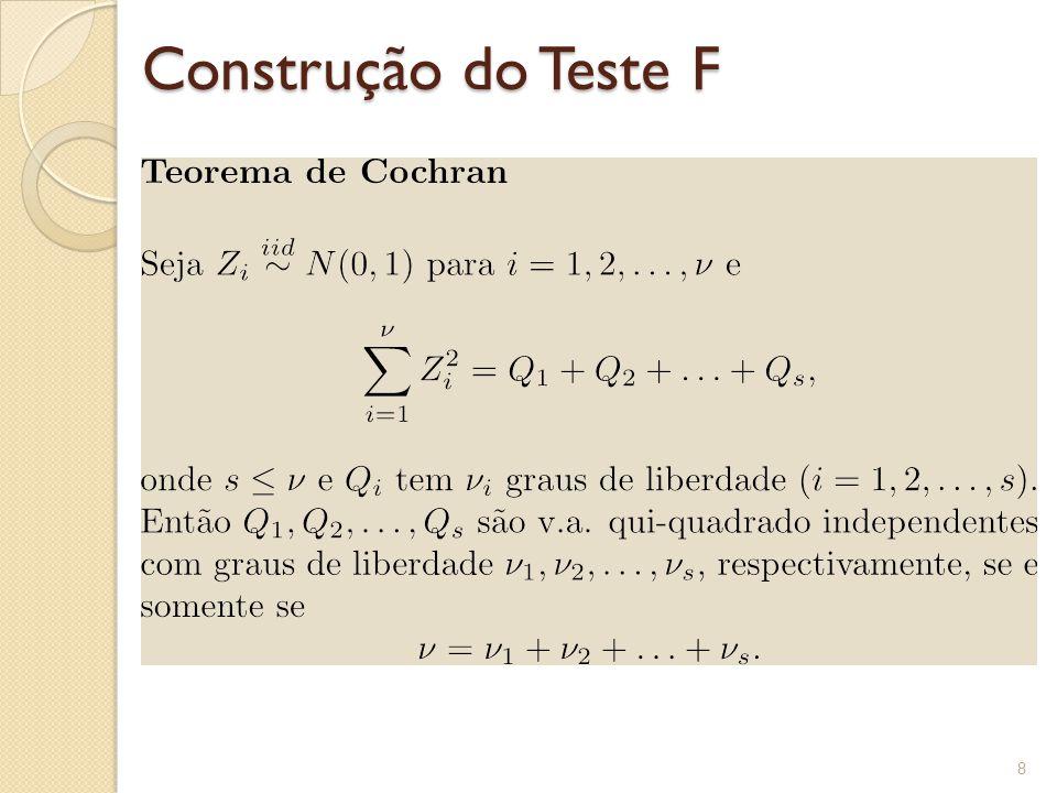 Como pelo Teorema de Cochran temos que e são v.a.qui-quadrado independentes.