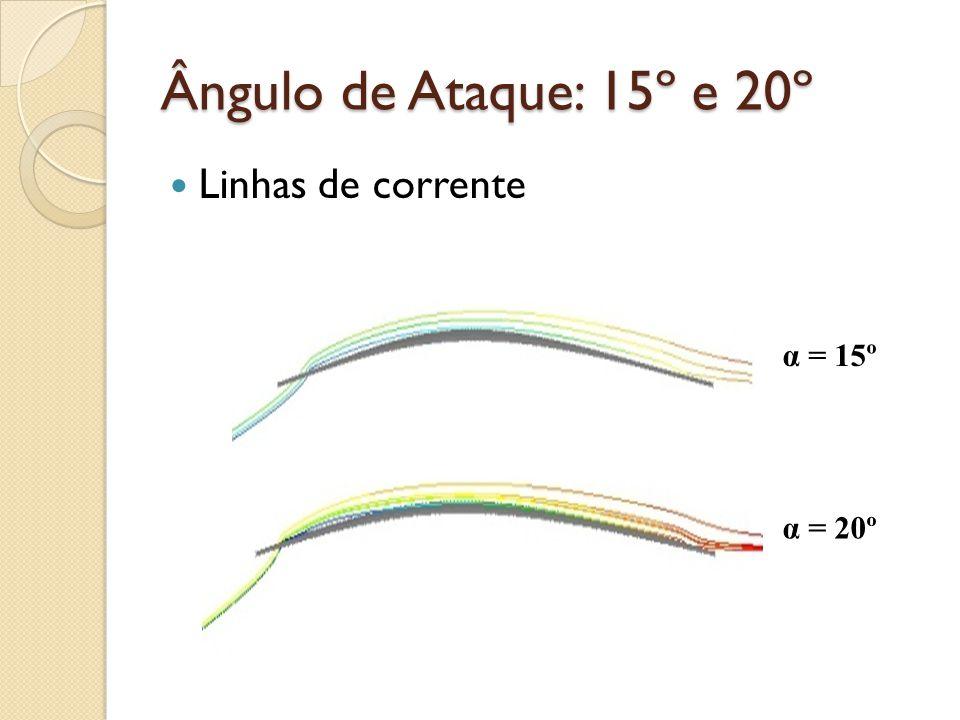 Ângulo de Ataque: 15º e 20º Linhas de corrente α = 15º α = 20º