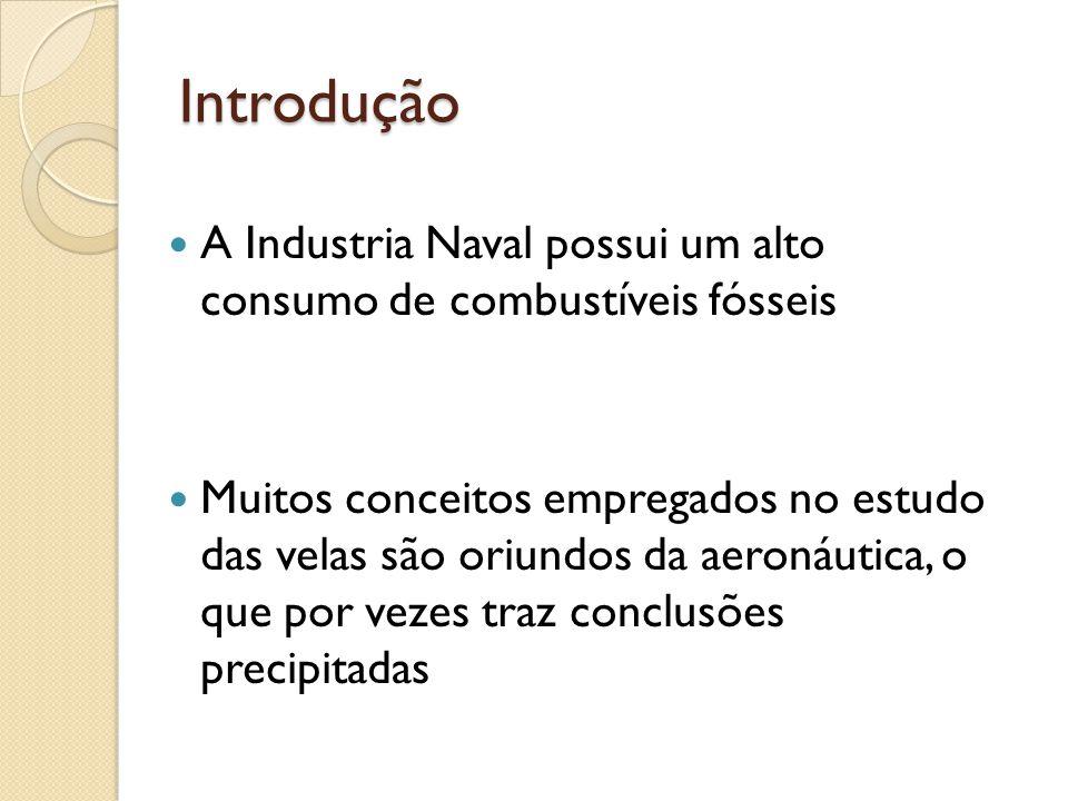 Introdução A Industria Naval possui um alto consumo de combustíveis fósseis Muitos conceitos empregados no estudo das velas são oriundos da aeronáutica, o que por vezes traz conclusões precipitadas