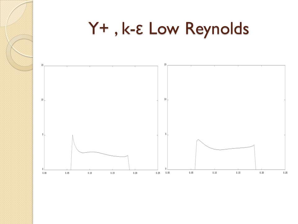 Y+, k- ε Low Reynolds