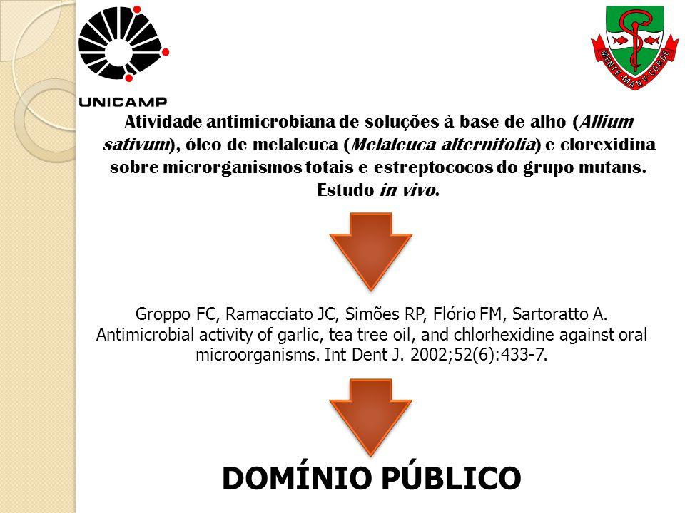 Groppo FC, Ramacciato JC, Simões RP, Flório FM, Sartoratto A. Antimicrobial activity of garlic, tea tree oil, and chlorhexidine against oral microorga
