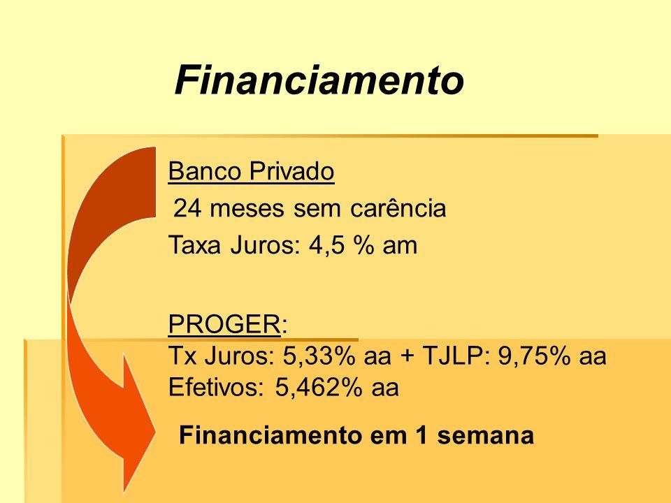 Financiamento Banco Privado 24 meses sem carência Taxa Juros: 4,5 % am PROGER: Tx Juros: 5,33% aa + TJLP: 9,75% aa Efetivos: 5,462% aa Financiamento em 1 semana