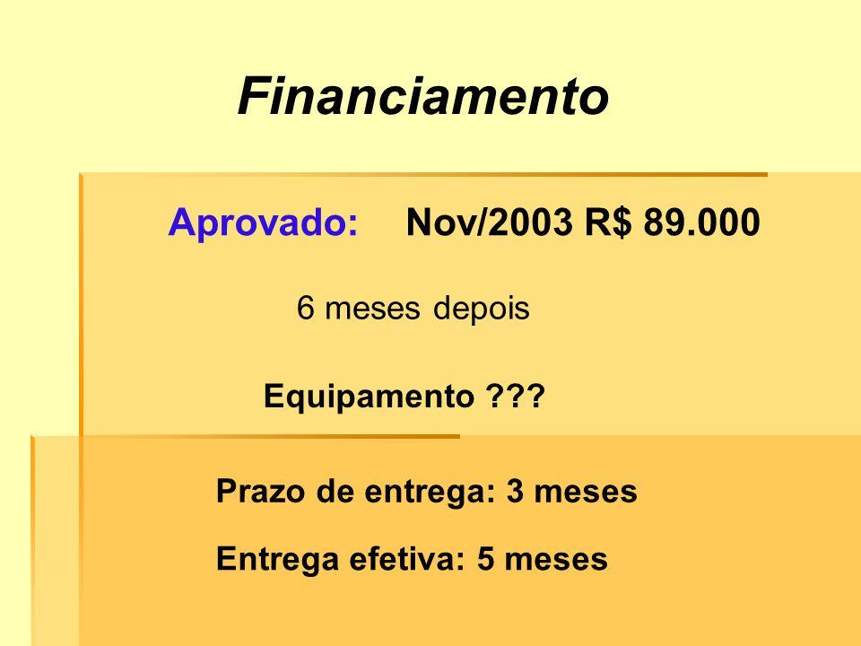 Financiamento Aprovado:Nov/2003 R$ 89.000 6 meses depois Equipamento .