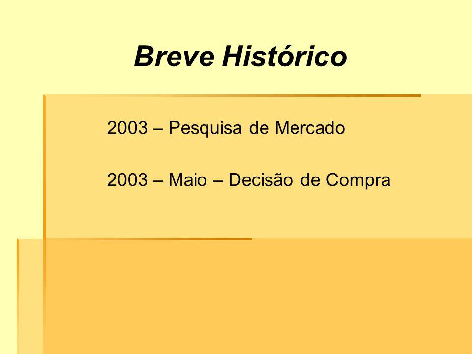 Breve Histórico 2003 – Pesquisa de Mercado 2003 – Maio – Decisão de Compra