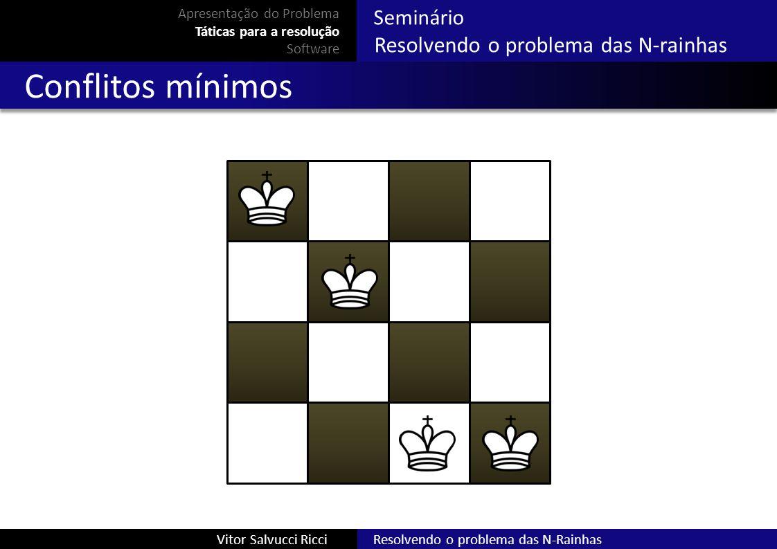 Resolvendo o problema das N-RainhasVitor Salvucci Ricci Seminário Resolvendo o problema das N-rainhas Conflitos mínimos Apresentação do Problema Tátic