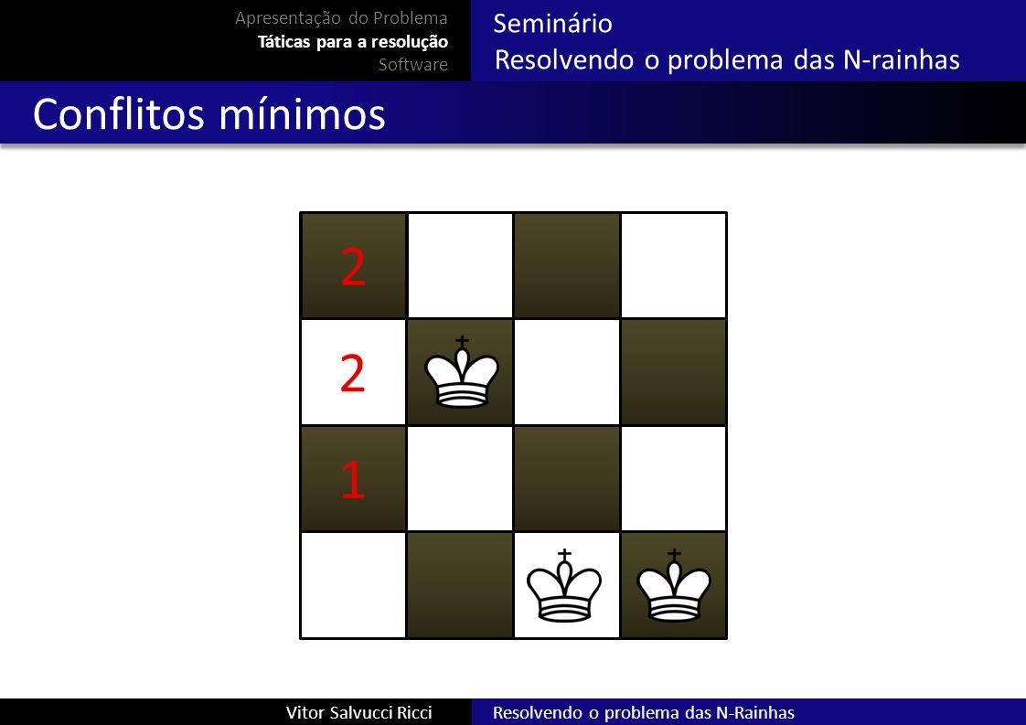 Resolvendo o problema das N-RainhasVitor Salvucci Ricci Seminário Resolvendo o problema das N-rainhas Conflitos mínimos 2 1 Apresentação do Problema T