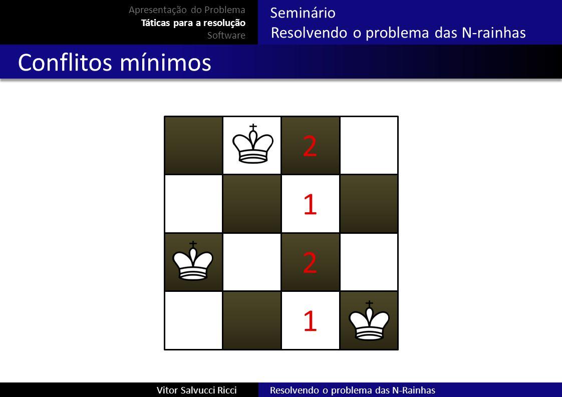 Resolvendo o problema das N-RainhasVitor Salvucci Ricci Seminário Resolvendo o problema das N-rainhas Conflitos mínimos 2 1 2 1 Apresentação do Proble