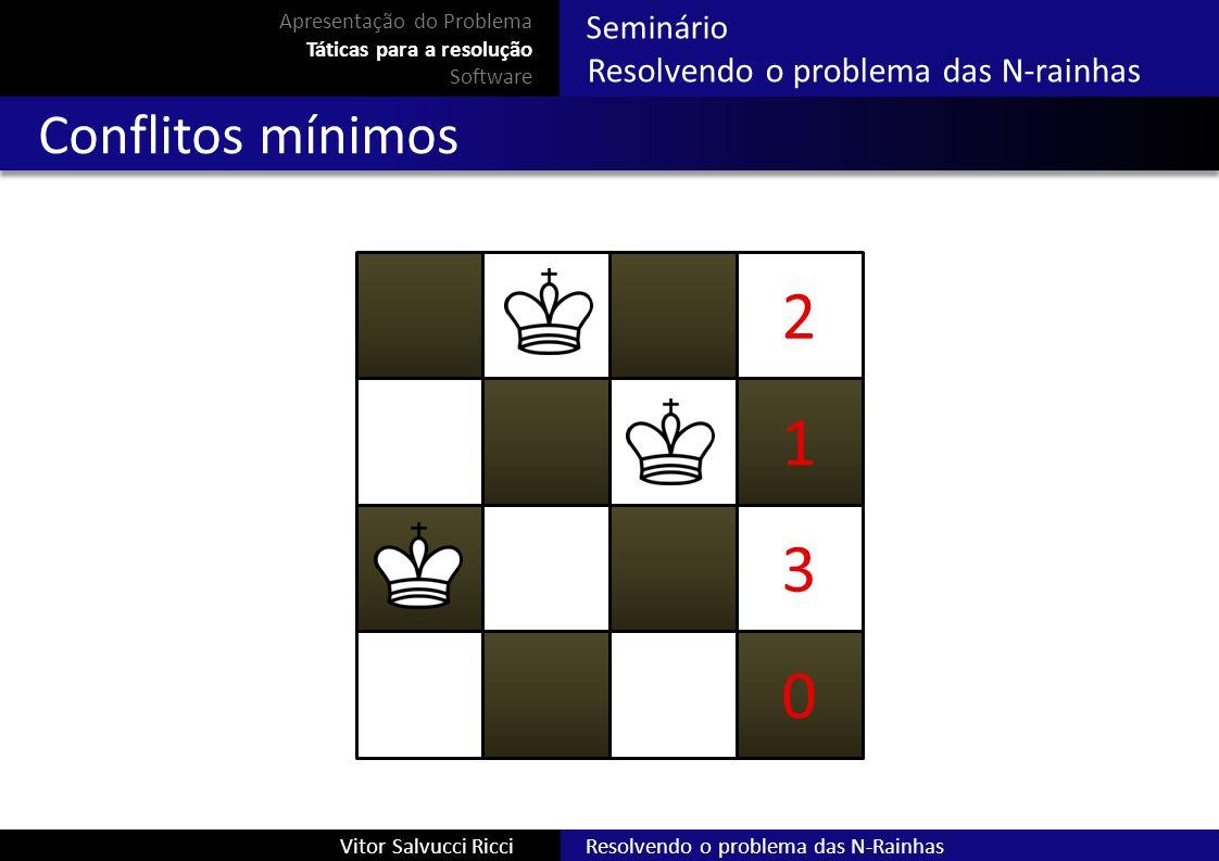 Resolvendo o problema das N-RainhasVitor Salvucci Ricci Seminário Resolvendo o problema das N-rainhas Conflitos mínimos 2 1 3 0 Apresentação do Proble