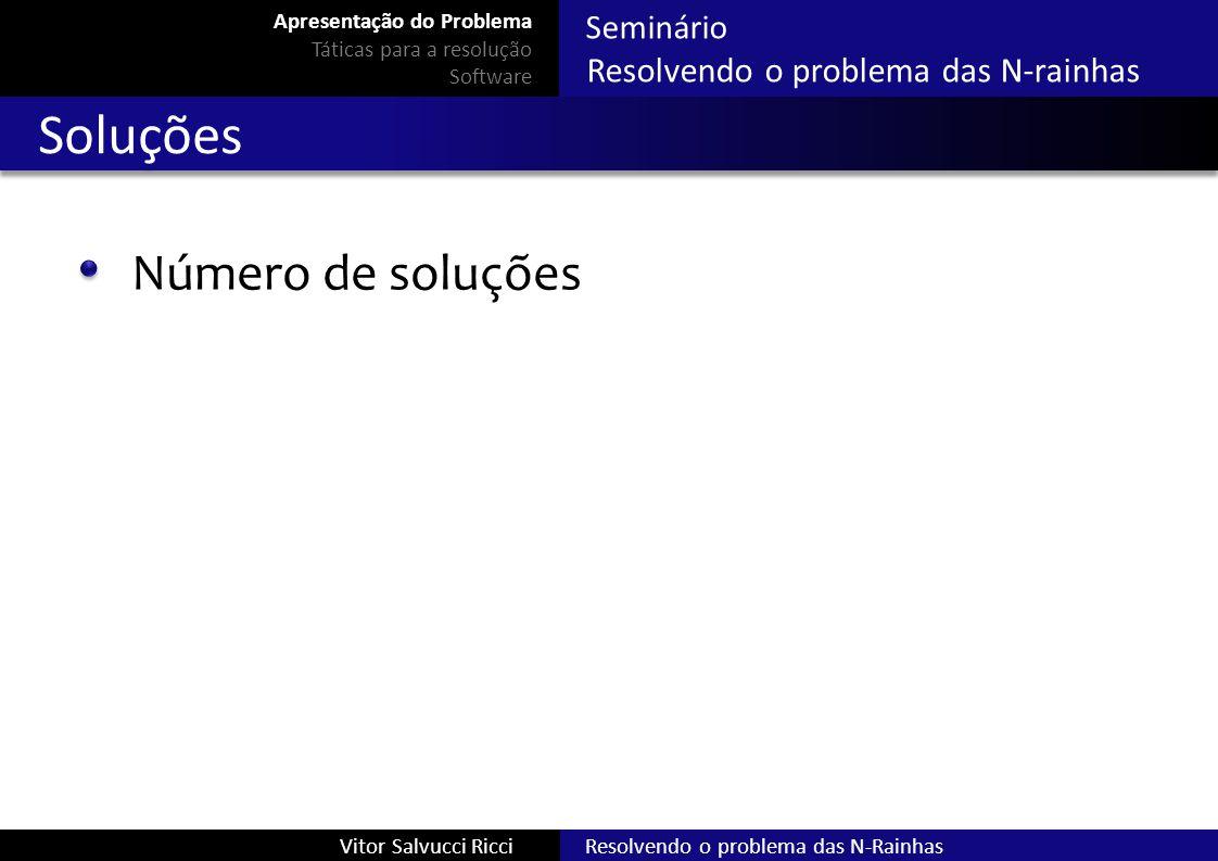 Seminário Resolvendo o problema das N-rainhas Resolvendo o problema das N-RainhasVitor Salvucci Ricci Soluções Número de soluções Apresentação do Prob