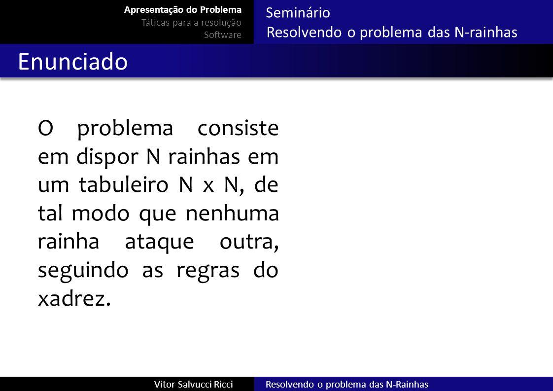 Resolvendo o problema das N-RainhasVitor Salvucci Ricci Seminário Resolvendo o problema das N-rainhas Satisfação de restrições Método construtivo Apresentação do Problema Táticas para a resolução Software