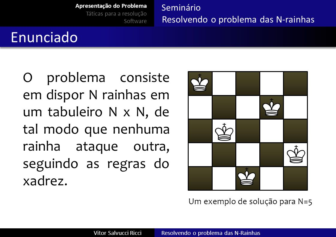 Resolvendo o problema das N-RainhasVitor Salvucci Ricci Seminário Resolvendo o problema das N-rainhas Força bruta Busca pela solução de forma recursiva O tabuleiro inicialmente está vazio Apresentação do Problema Táticas para a resolução Software