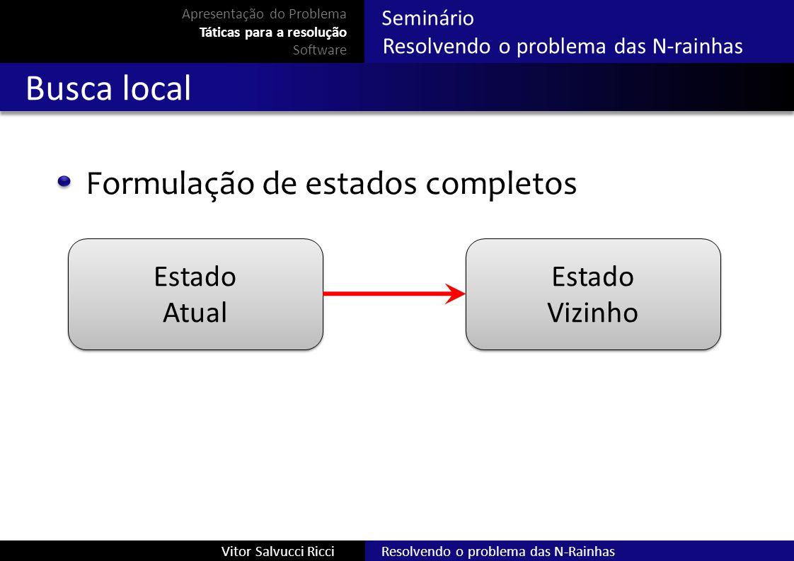 Resolvendo o problema das N-RainhasVitor Salvucci Ricci Seminário Resolvendo o problema das N-rainhas Busca local Formulação de estados completos Apre