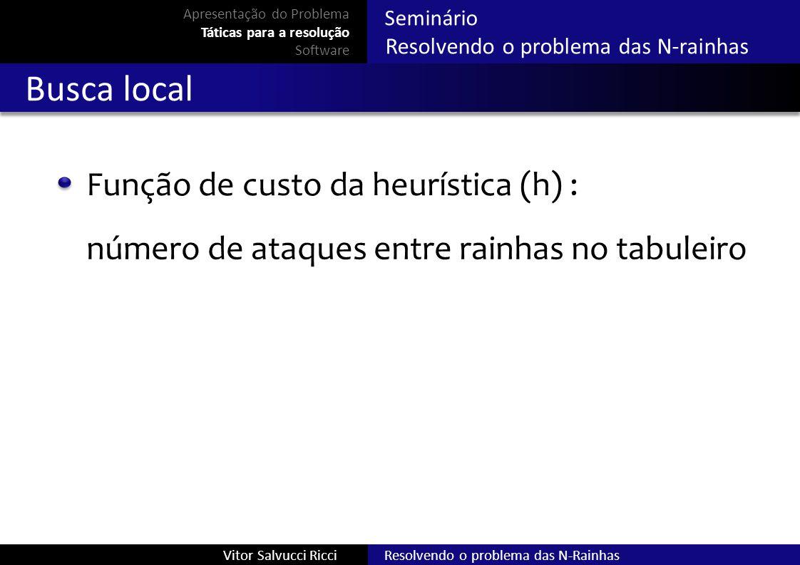 Resolvendo o problema das N-RainhasVitor Salvucci Ricci Seminário Resolvendo o problema das N-rainhas Busca local Função de custo da heurística (h) :