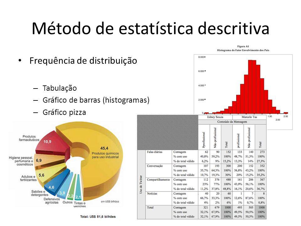 Método de estatística descritiva Frequência de distribuição – Tabulação – Gráfico de barras (histogramas) – Gráfico pizza
