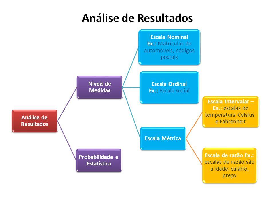 Teste t : exemplo 5.Análise do resultado Verifica-se o grau de liberdade por:
