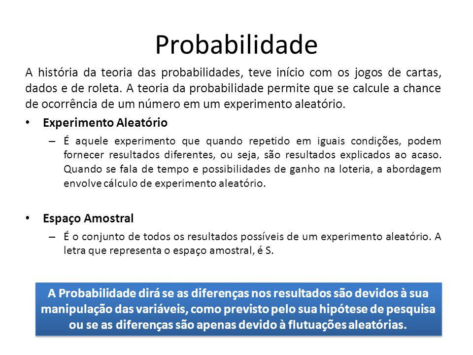 Probabilidade A história da teoria das probabilidades, teve início com os jogos de cartas, dados e de roleta.