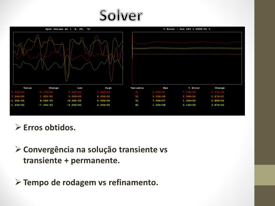 Erros obtidos. Convergência na solução transiente vs transiente + permanente. Tempo de rodagem vs refinamento.
