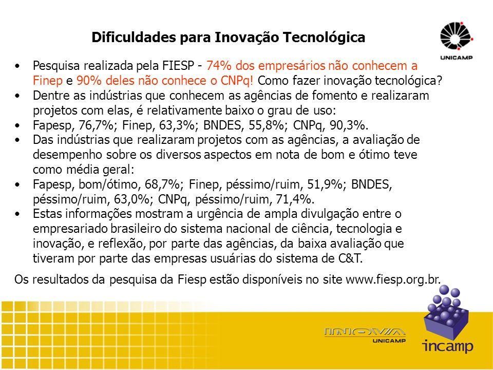 Dificuldades para Inovação Tecnológica Pesquisa realizada pela FIESP - 74% dos empresários não conhecem a Finep e 90% deles não conhece o CNPq.