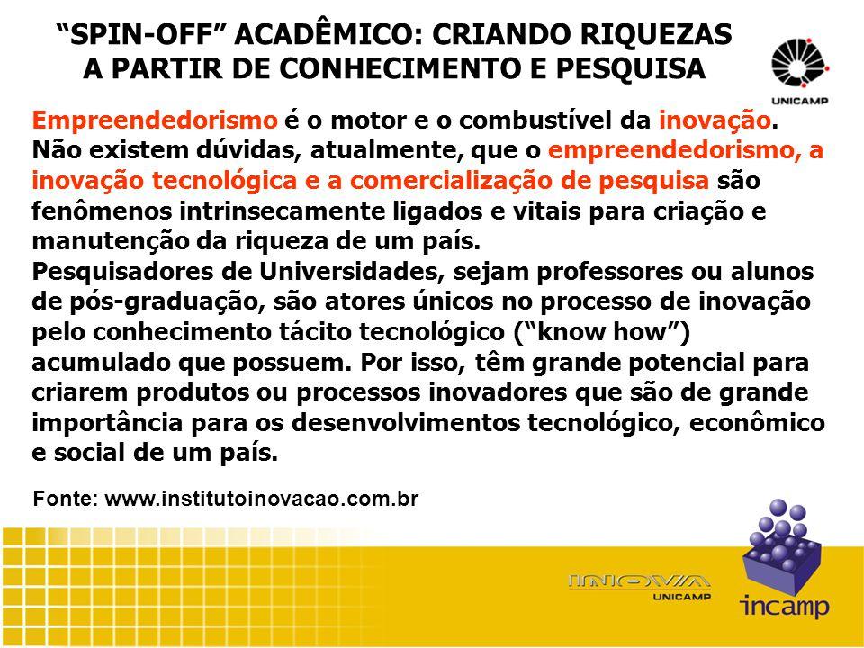 SPIN-OFF ACADÊMICO: CRIANDO RIQUEZAS A PARTIR DE CONHECIMENTO E PESQUISA Empreendedorismo é o motor e o combustível da inovação.