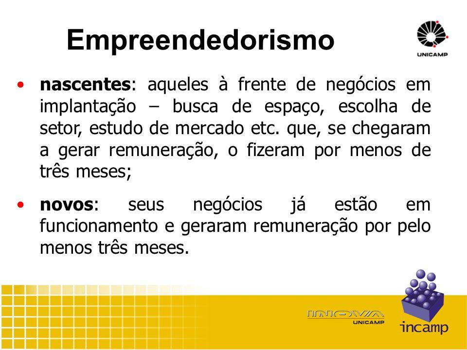 Empreendedorismo nascentes: aqueles à frente de negócios em implantação – busca de espaço, escolha de setor, estudo de mercado etc.