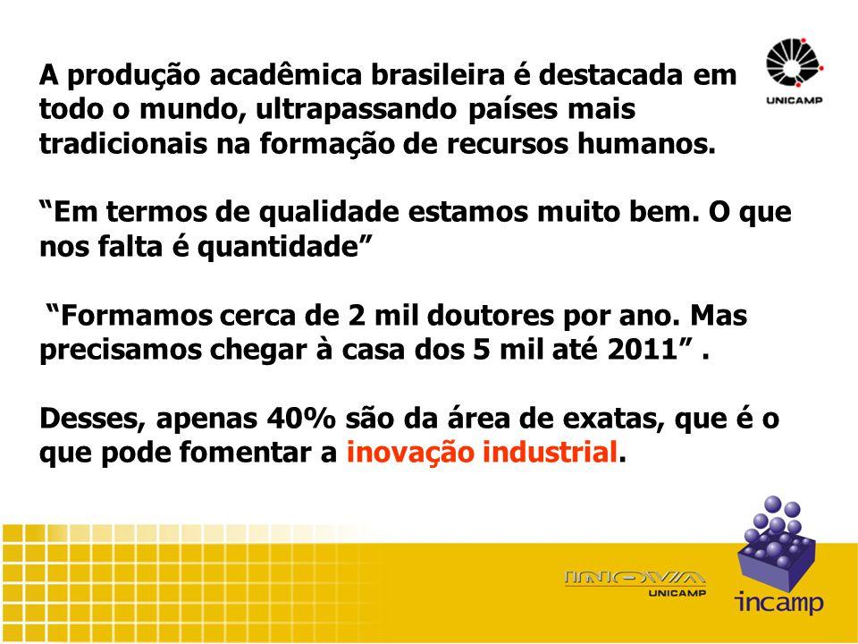 A produção acadêmica brasileira é destacada em todo o mundo, ultrapassando países mais tradicionais na formação de recursos humanos.