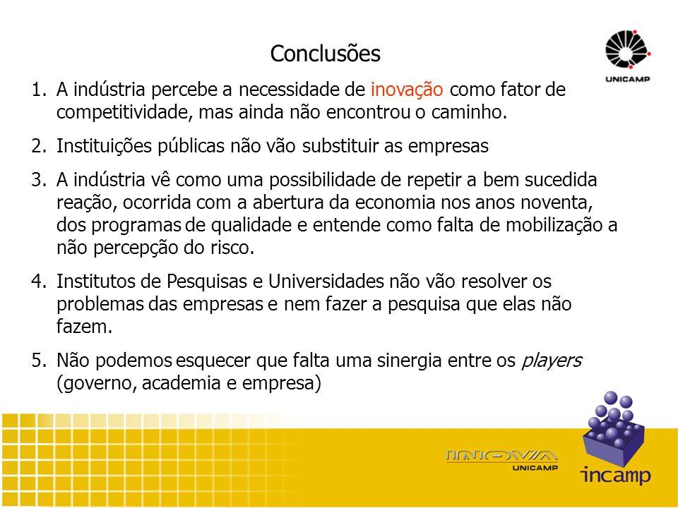 Conclusões 1.A indústria percebe a necessidade de inovação como fator de competitividade, mas ainda não encontrou o caminho.