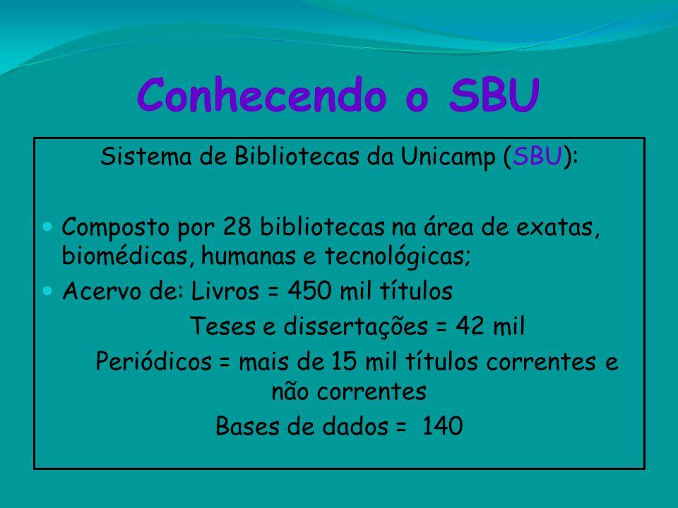 Conhecendo o SBU Sistema de Bibliotecas da Unicamp (SBU): Composto por 28 bibliotecas na área de exatas, biomédicas, humanas e tecnológicas; Acervo de