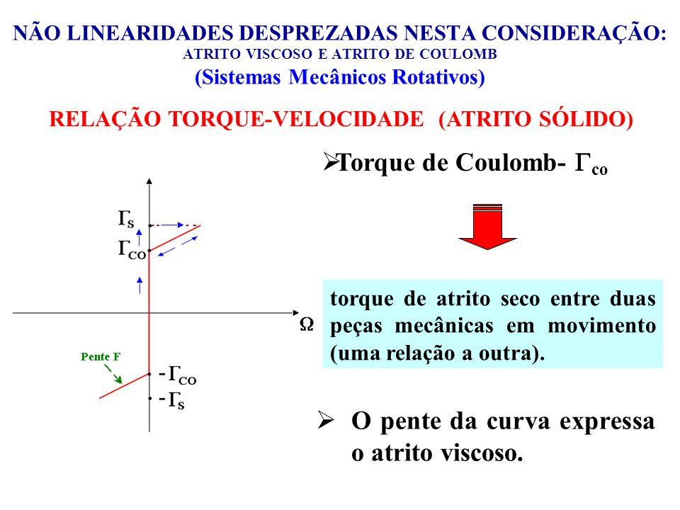 NÃO LINEARIDADES DESPREZADAS NESTA CONSIDERAÇÃO: ATRITO VISCOSO E ATRITO DE COULOMB (Sistemas Mecânicos Rotativos) RELAÇÃO TORQUE-VELOCIDADE (ATRITO S