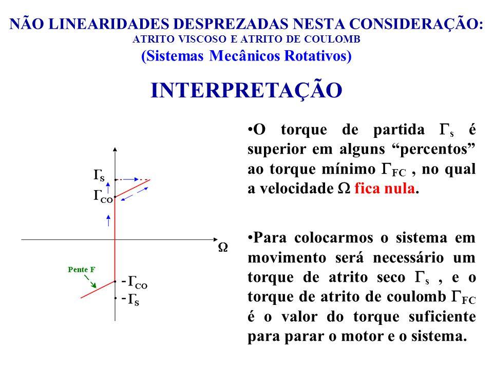 NÃO LINEARIDADES DESPREZADAS NESTA CONSIDERAÇÃO: ATRITO VISCOSO E ATRITO DE COULOMB (Sistemas Mecânicos Rotativos) O torque de partida s é superior em