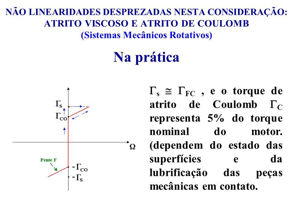 NÃO LINEARIDADES DESPREZADAS NESTA CONSIDERAÇÃO: ATRITO VISCOSO E ATRITO DE COULOMB (Sistemas Mecânicos Rotativos) s FC, e o torque de atrito de Coulo