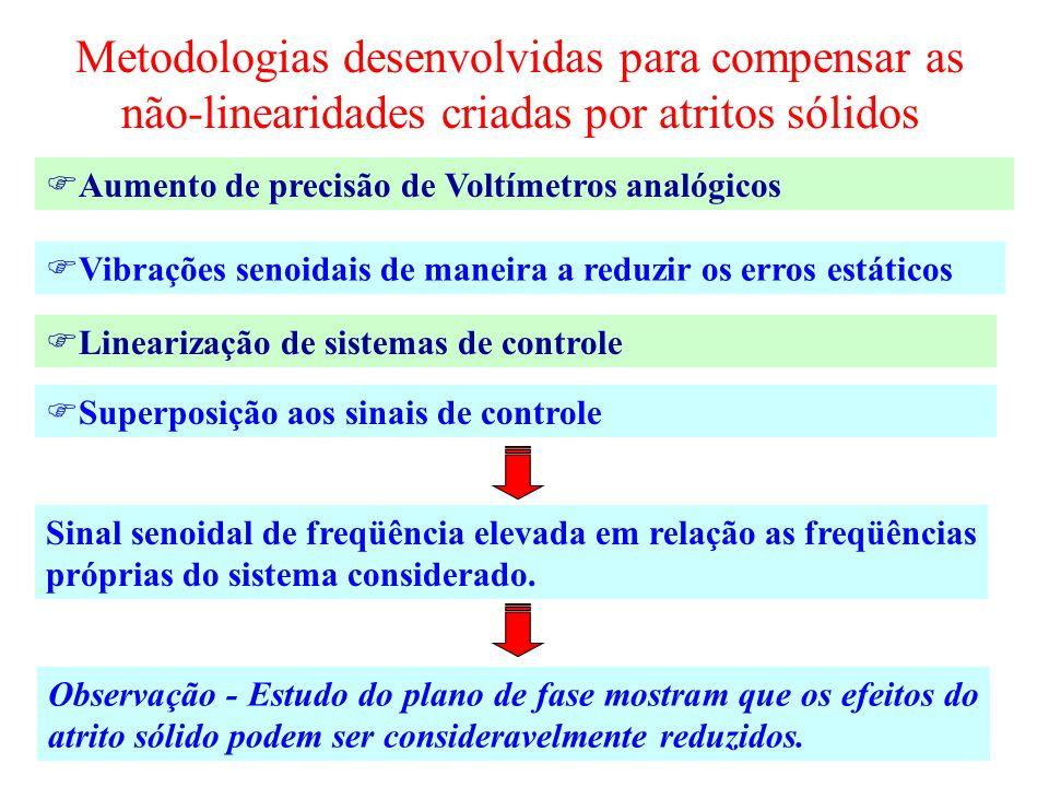 Metodologias desenvolvidas para compensar as não-linearidades criadas por atritos sólidos Aumento de precisão de Voltímetros analógicos Vibrações seno