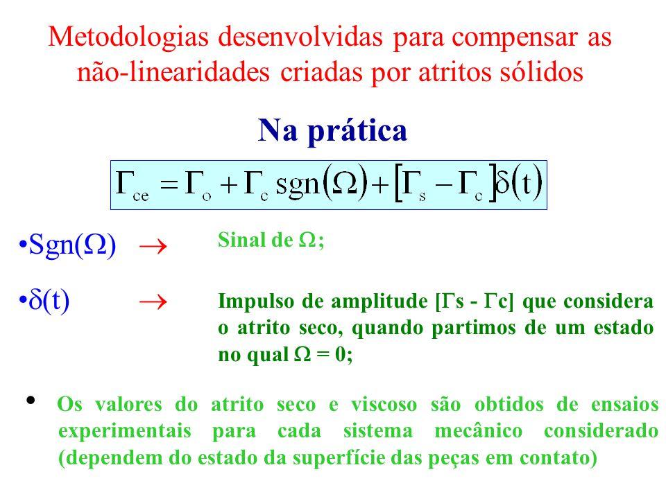 Metodologias desenvolvidas para compensar as não-linearidades criadas por atritos sólidos Na prática Sgn( ) (t) Impulso de amplitude [ s - c] que cons