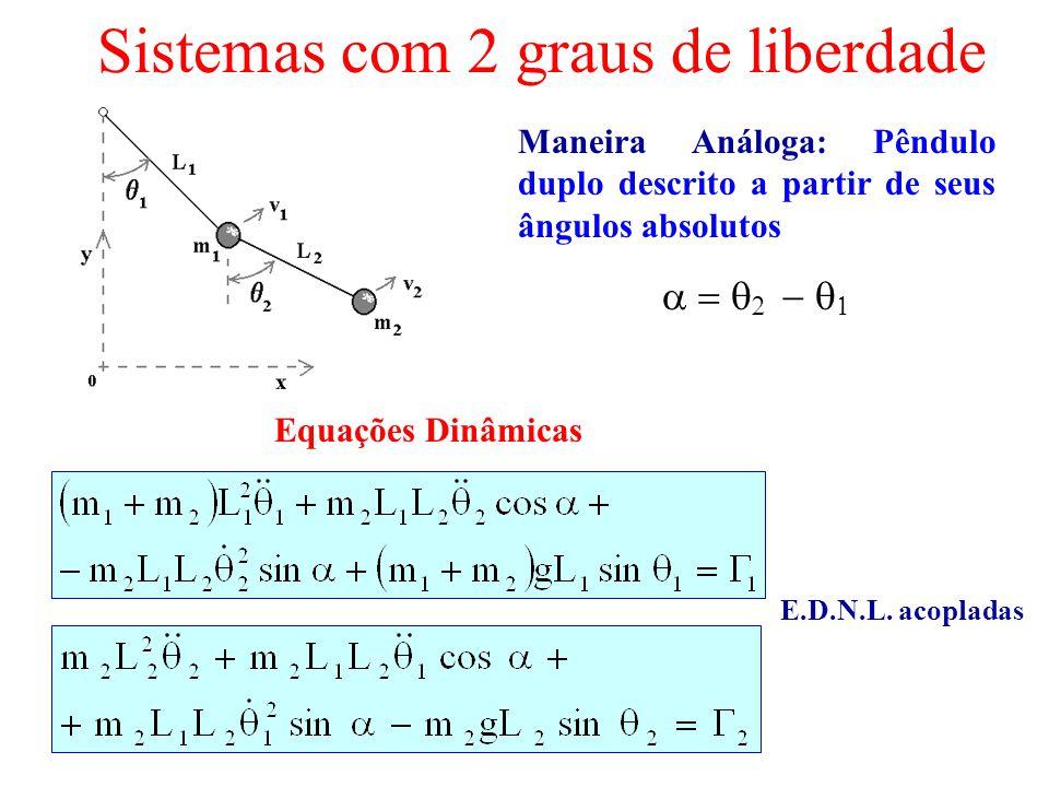Sistemas com 2 graus de liberdade Maneira Análoga: Pêndulo duplo descrito a partir de seus ângulos absolutos Equações Dinâmicas E.D.N.L. acopladas