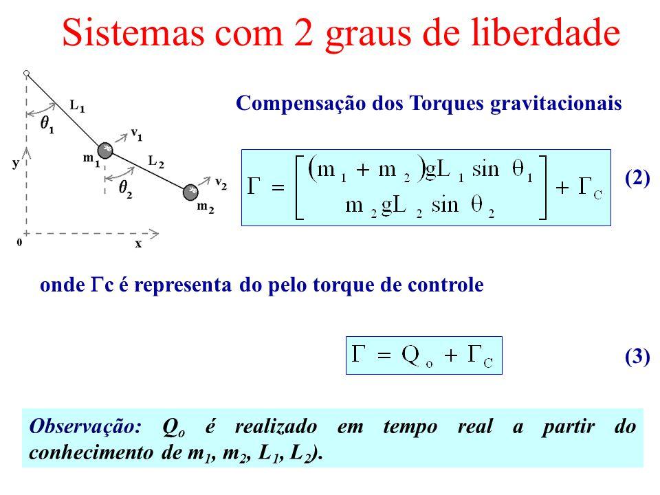 Sistemas com 2 graus de liberdade Compensação dos Torques gravitacionais onde c é representa do pelo torque de controle (3) Observação: Q o é realizad